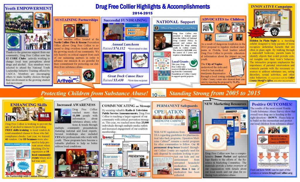 DFC One-Page List of Accomplishments_2015